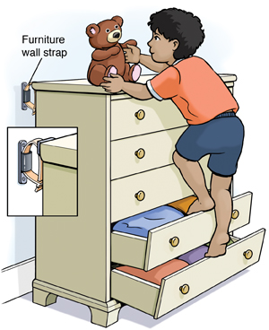 Making Your Home Safe For Children Sterling Care In